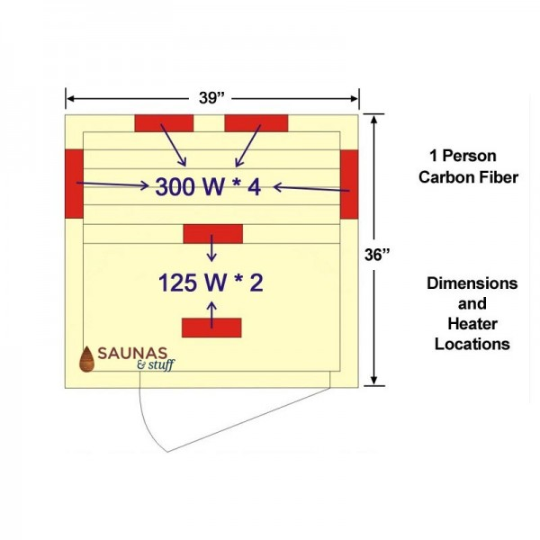Infrared Heater Location and Strength