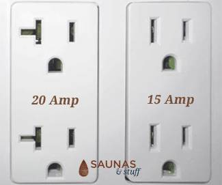 15 and 20 amp outlets